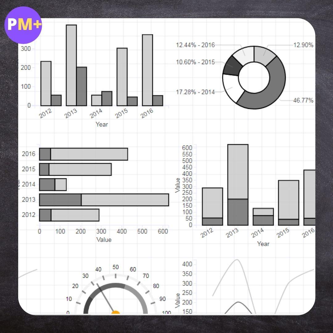Product Analytics & Visualizations
